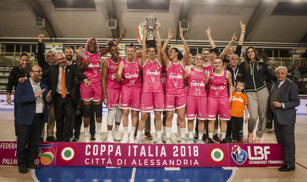 Victoire – Coupe d'Italie 2018